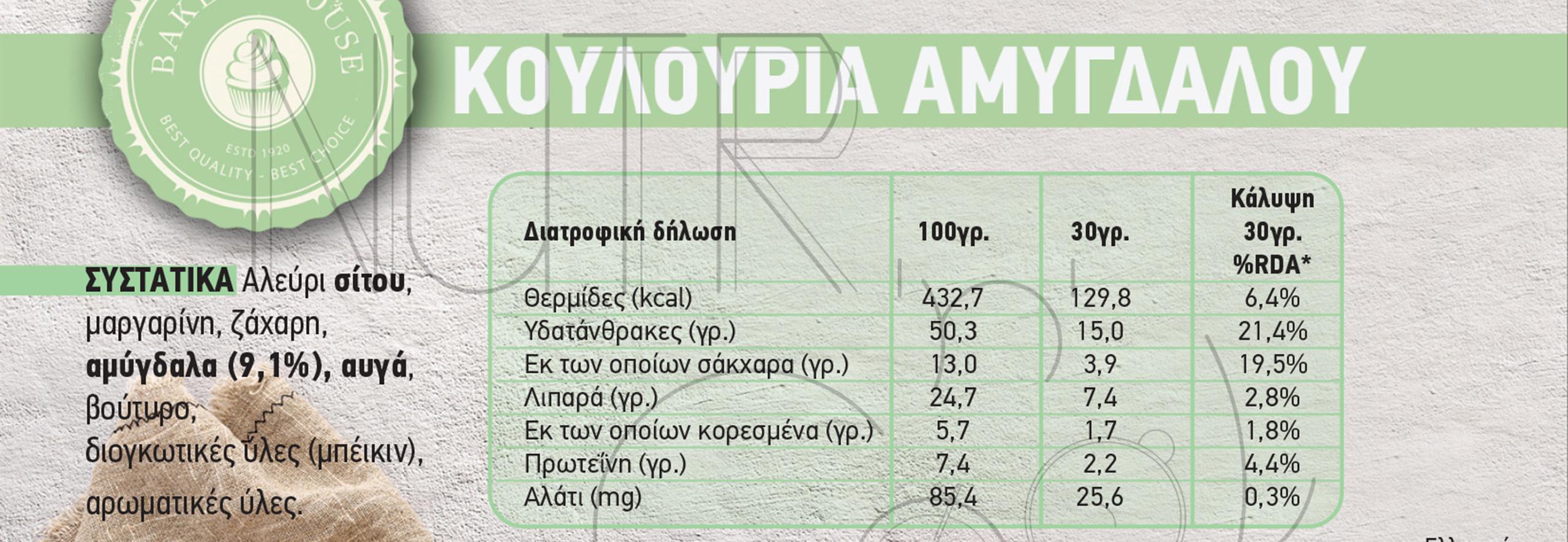 Διατροφικη Ετικέτα Στυλιανός Κάρλος Χίος